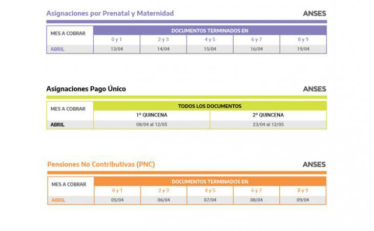 anses-abril-2png